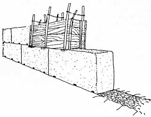 Muralla de tapial